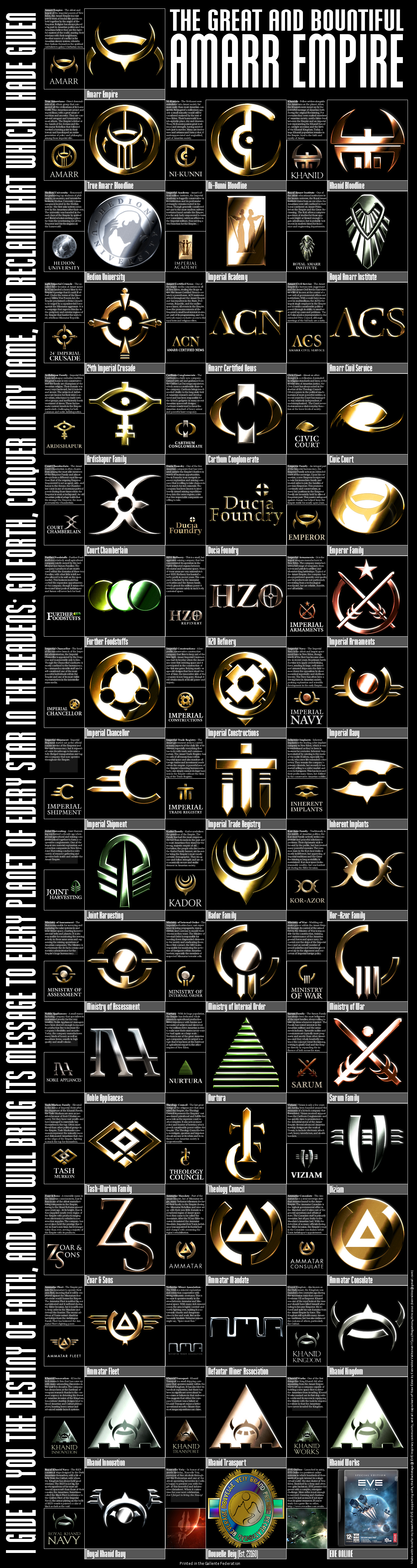 EVE Iconocracy Amarr Empire by Hegemon4Hire