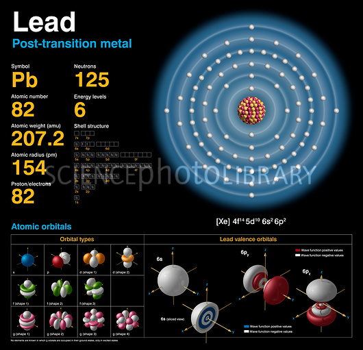 C0183763-Lead%2C atomic structure-SPL by Ghostwalker2061