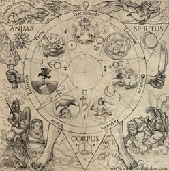 Azoth Mandala by soulofwinter