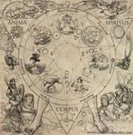Azoth Mandala
