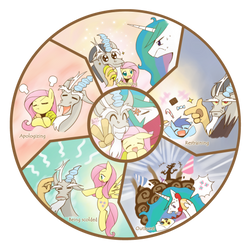 Circle of Discord