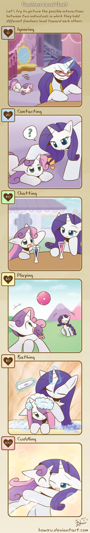 Fondness level of unicorn sisters by HowXu