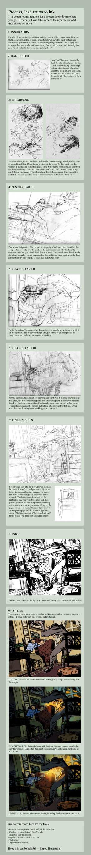 Illustration Walkthrough by toerning