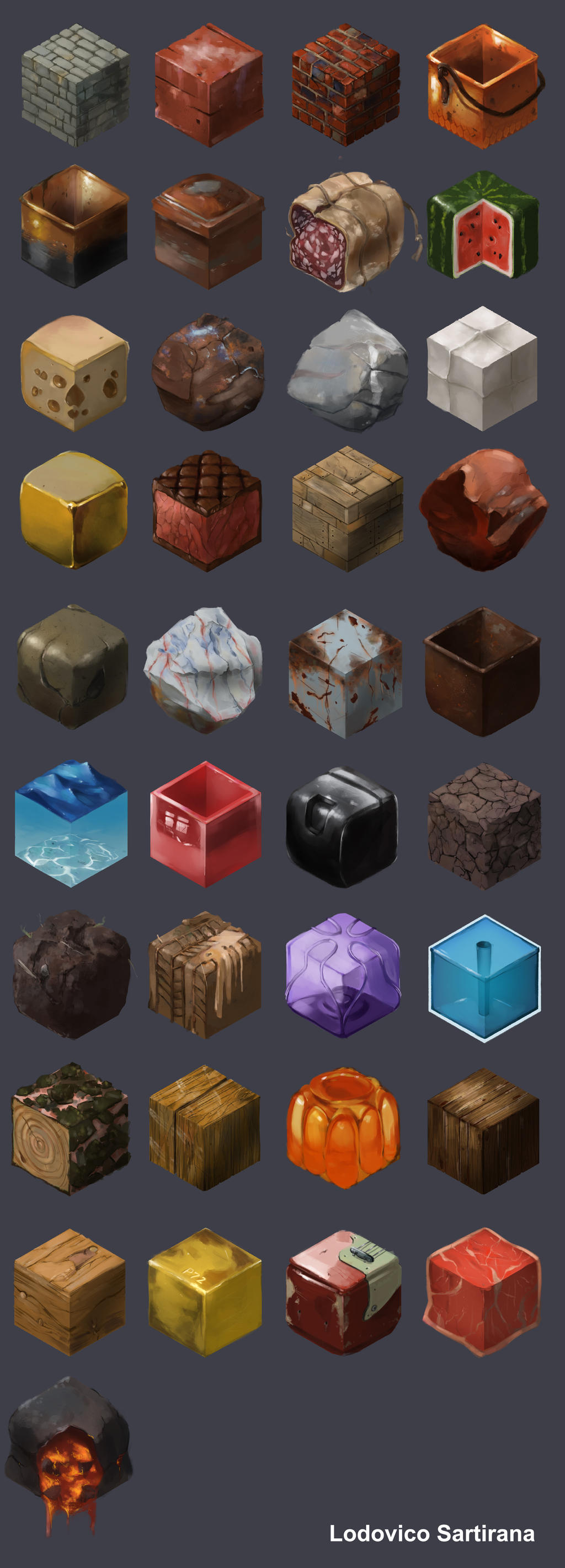 Materials by sarty96