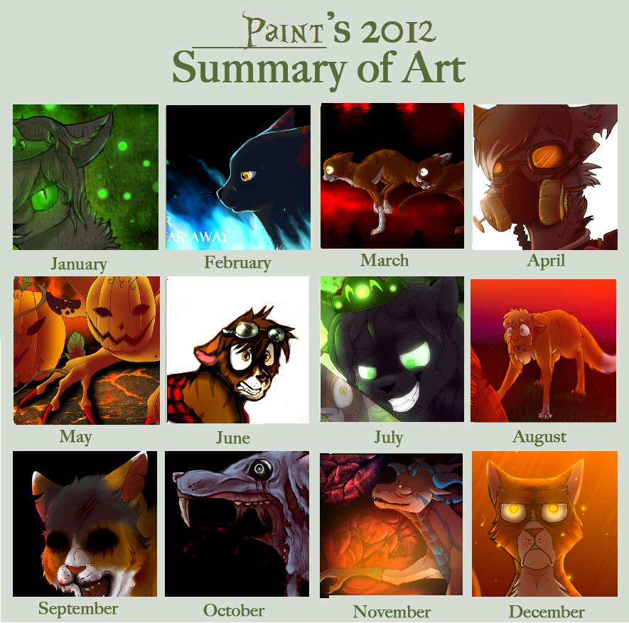 Art summary 2012 by BeCarefulPaint