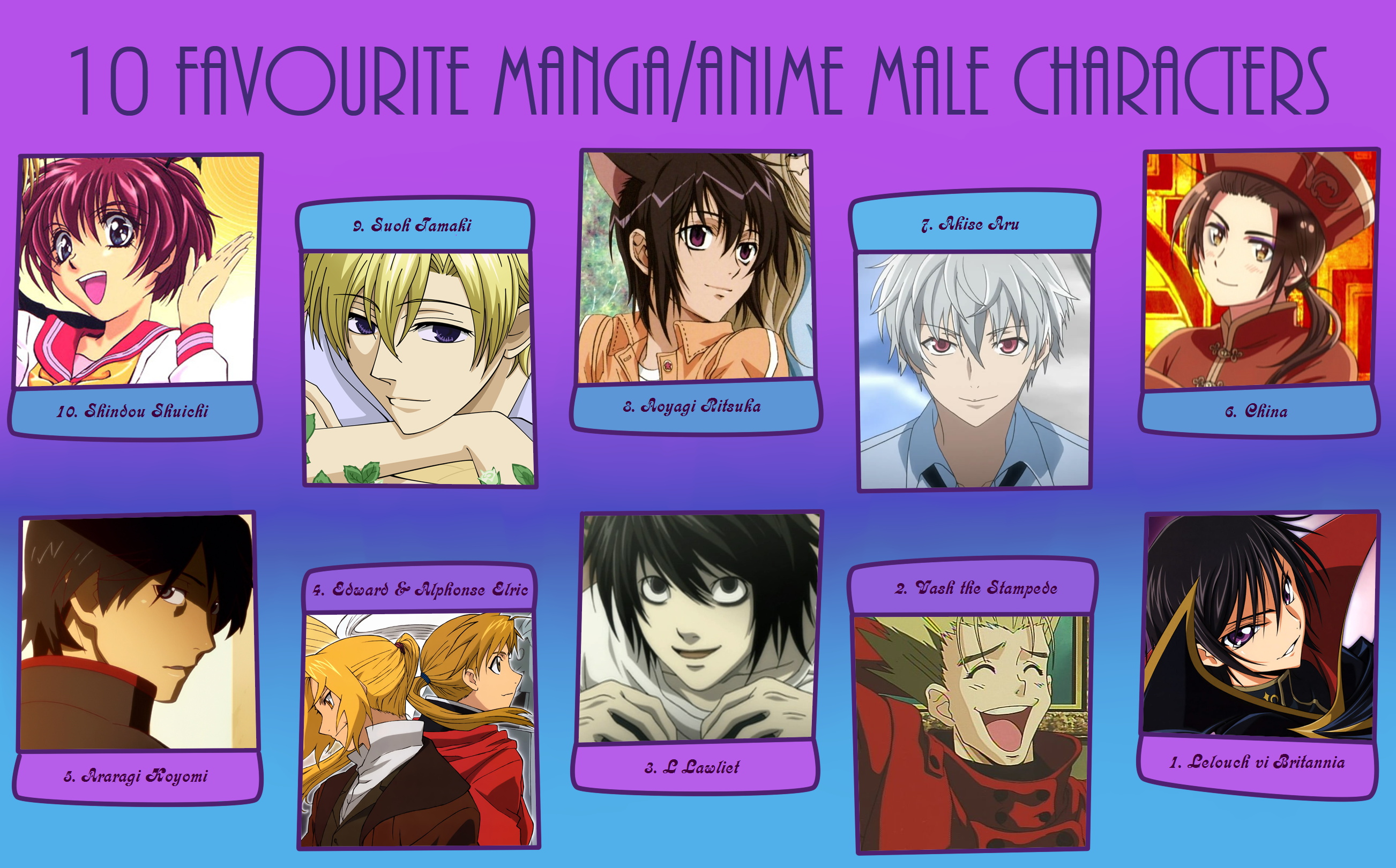 Anime Characters 2014 : My top favorite male anime manga characters by