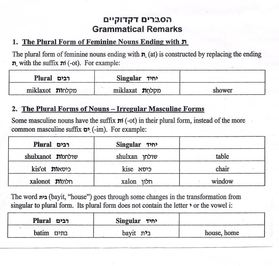 Hebrew Class 33.1 by Scr1b3