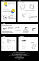 TUTORIAL: To draw a face by Lancha