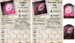Arkham Horror Character Sheet - Pinkie Pie