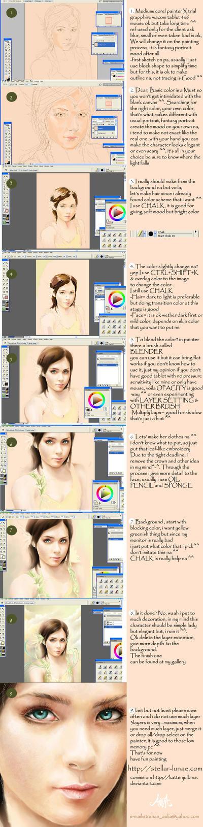 step by step by aullya