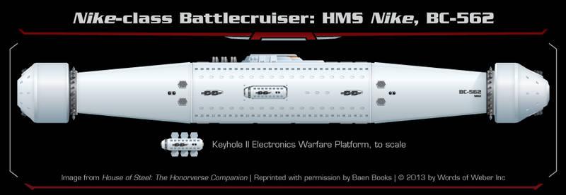 House of Steel - Nike Class Battlecruiser