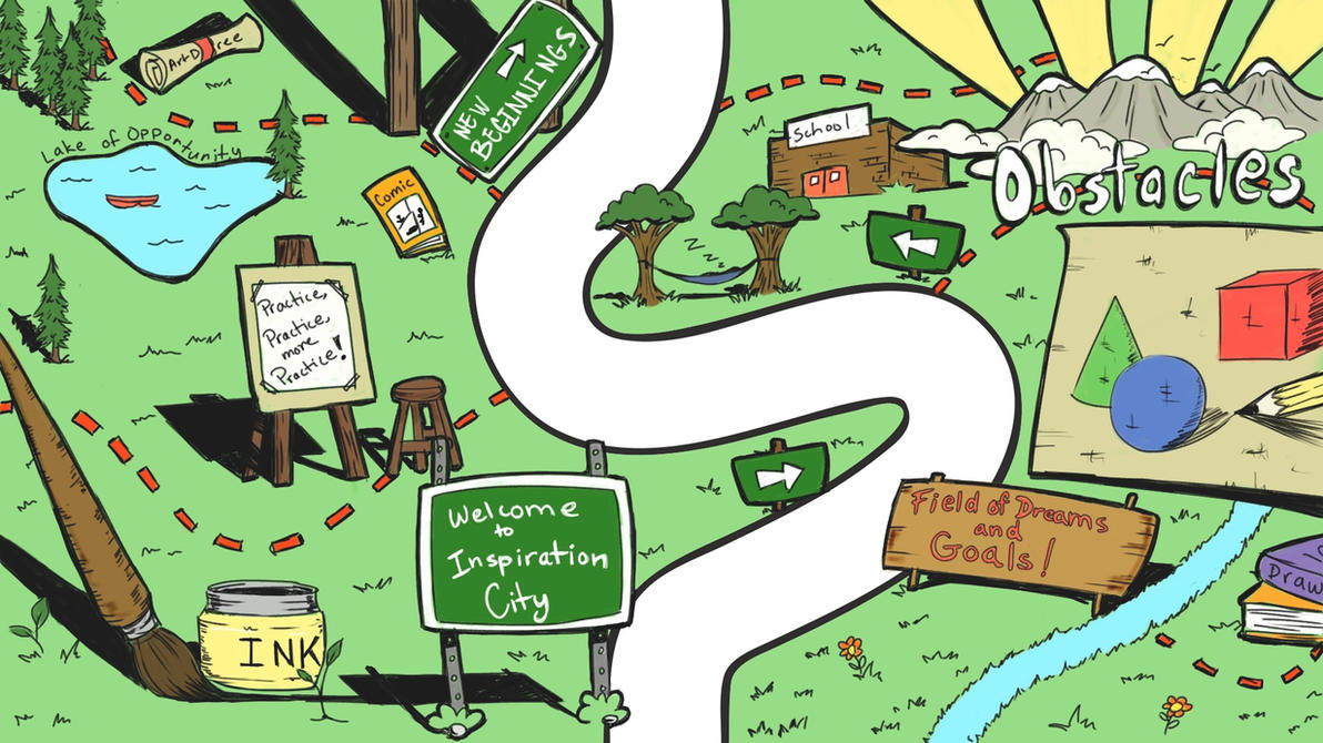Artistic Journey Roadmap by IDEEQ