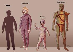 Alien Species concepts