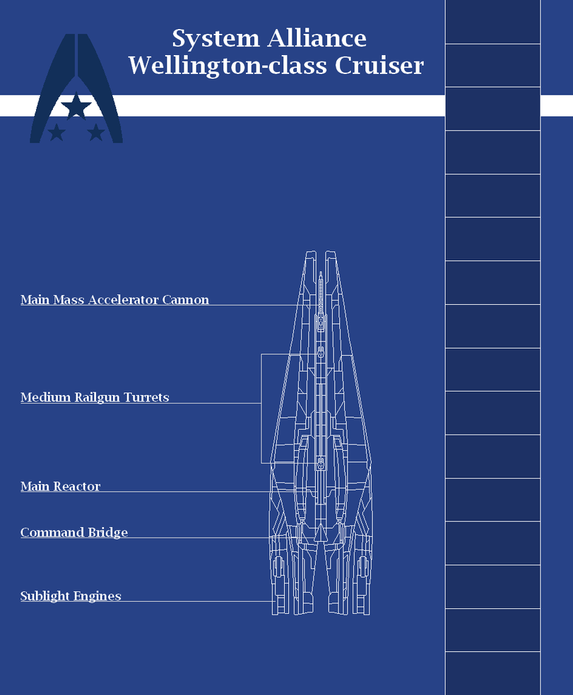 Mass effect wellington class blueprint by seeras on deviantart mass effect wellington class blueprint by seeras malvernweather Images