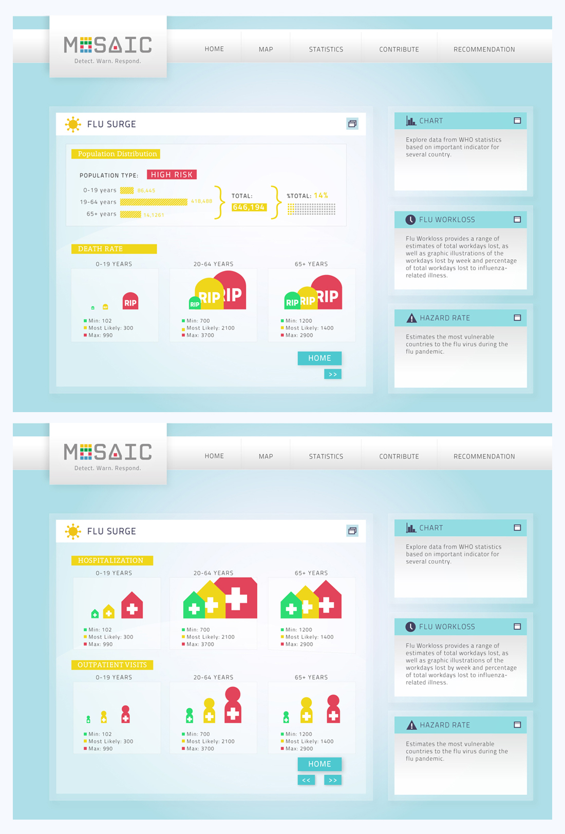 MOSAIC Project Infographics -2 by kun-bertopeng