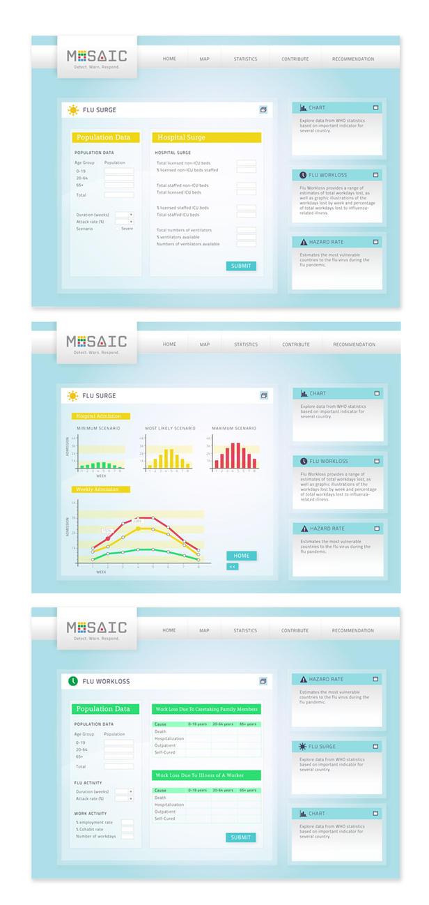 MOSAIC Project Interface by kun-bertopeng