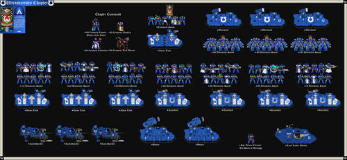 Ultramarines 9th Company-BY EQUILIBRIUM by Agent3quilibrium