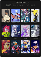 Art Summary 2018 by UnknownSpy