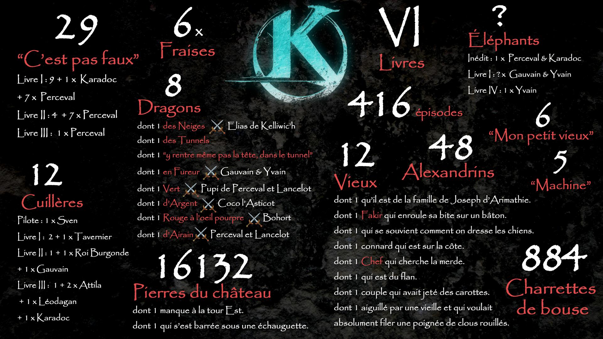 Infographie Kaamelott  I II III +