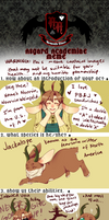 AA: Introduction Meme Norrvin