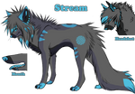 Stream Reference Sheet