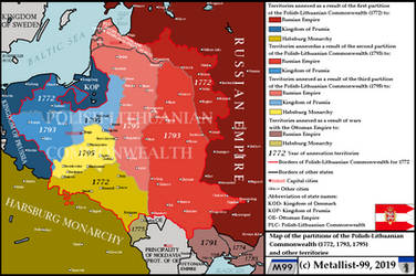 Partitions of Polish-Lithuanian Commonwealth
