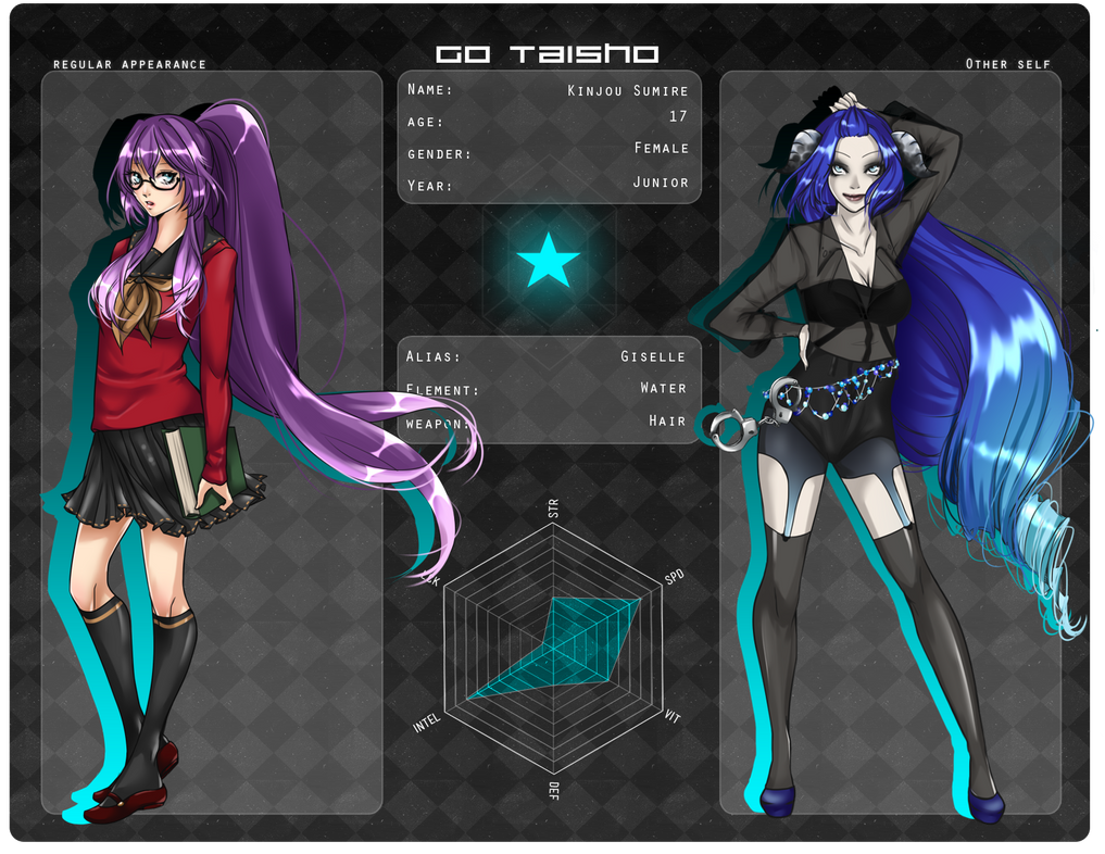 GT: Sumire by UmeboshiOnigiri