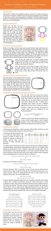 Guide to Creating Custom Amigurumi Patterns