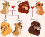 Kopa Family Tree(My version)
