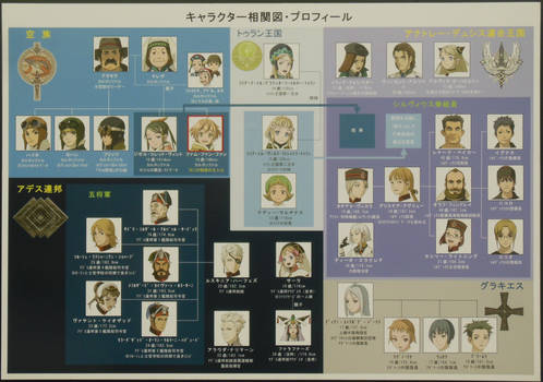 Last Exile 2 Character Profiles