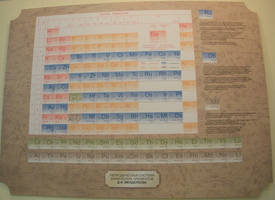 Mendeleyev's Periodic Table of the Elements by rlkitterman