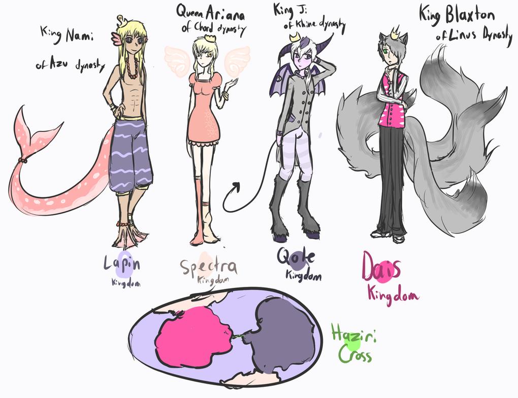 Kingdoms Concept by Kuejena