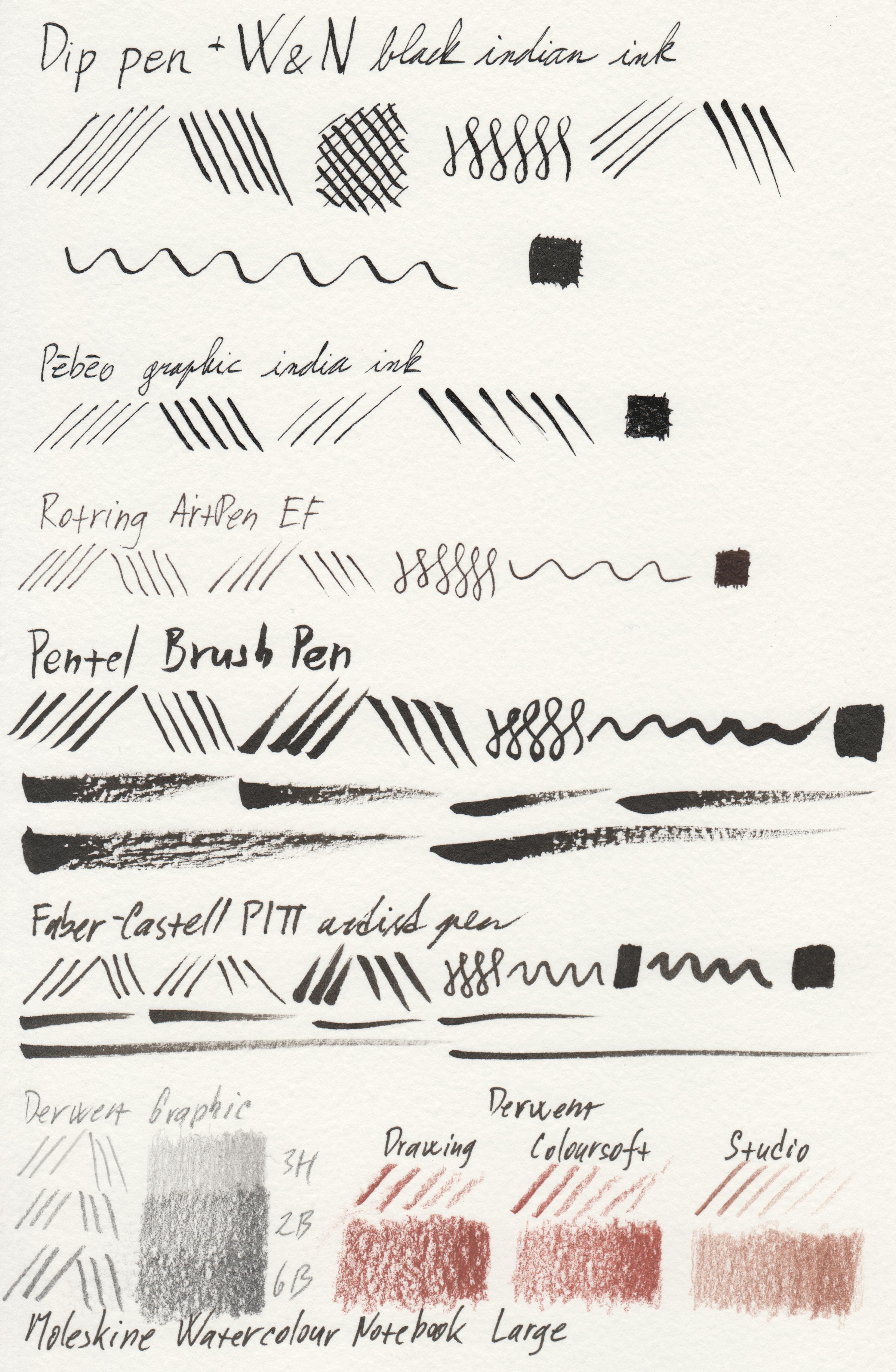 Paper test - Moleskine Watercolour Notebook Large