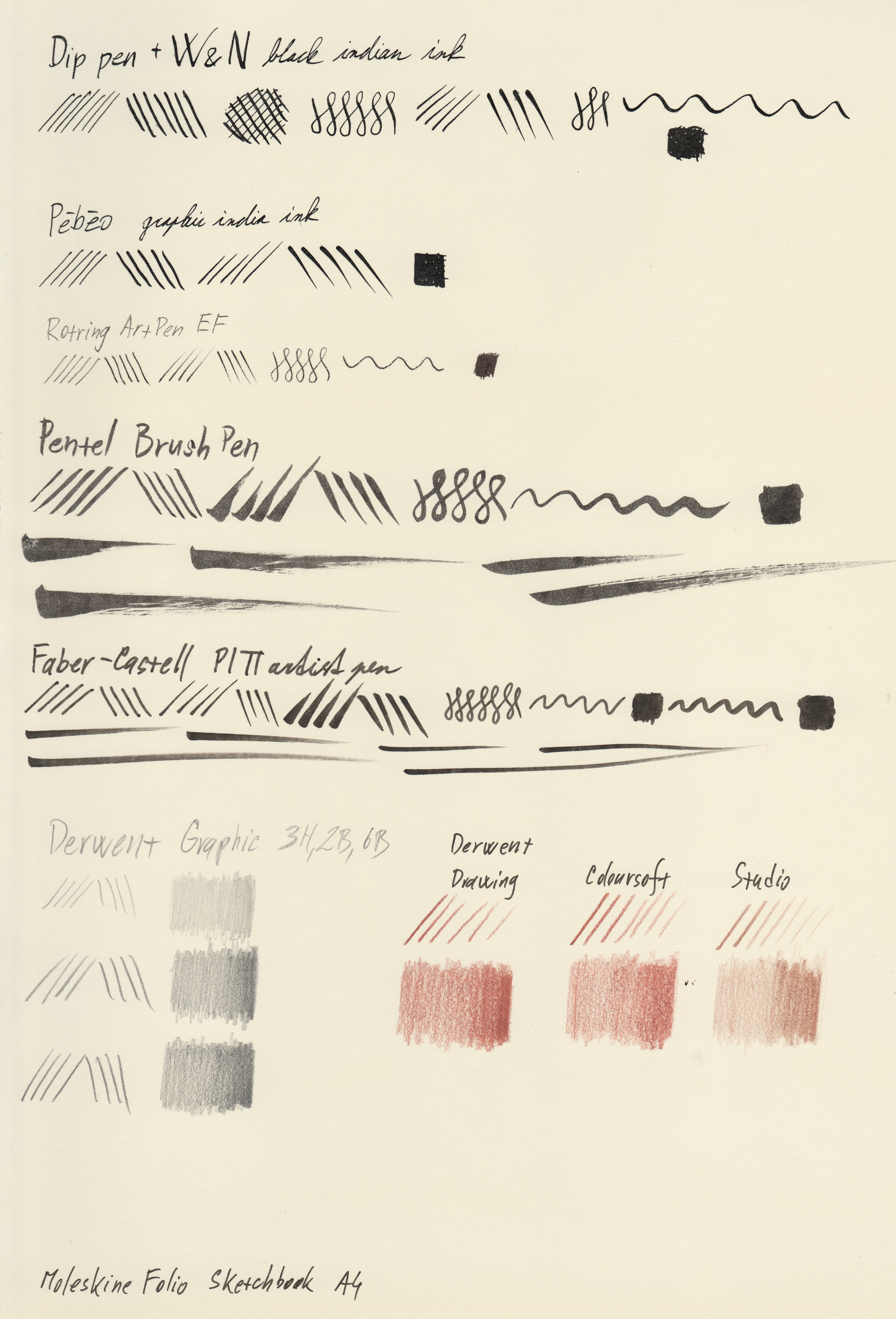 Paper test - Moleskine Folio Sketchbook A4