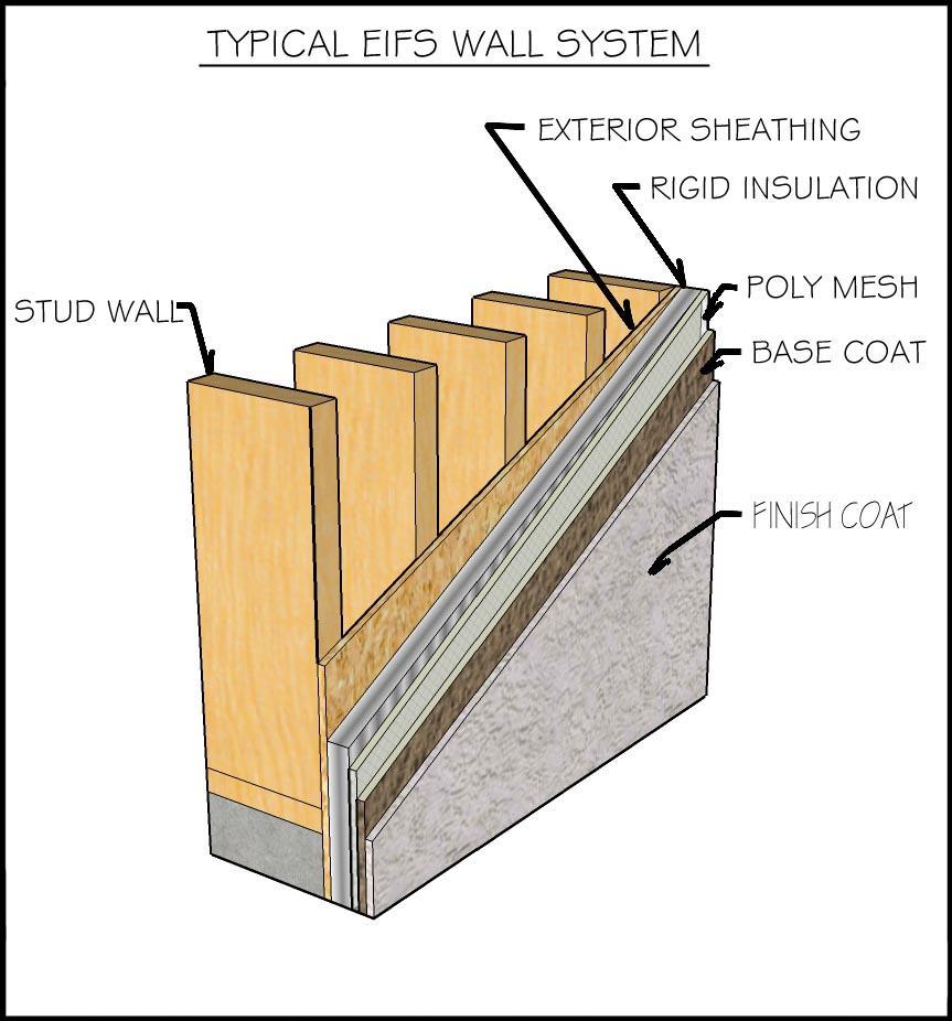 Typical EIFS Wall Section by camfella on DeviantArt