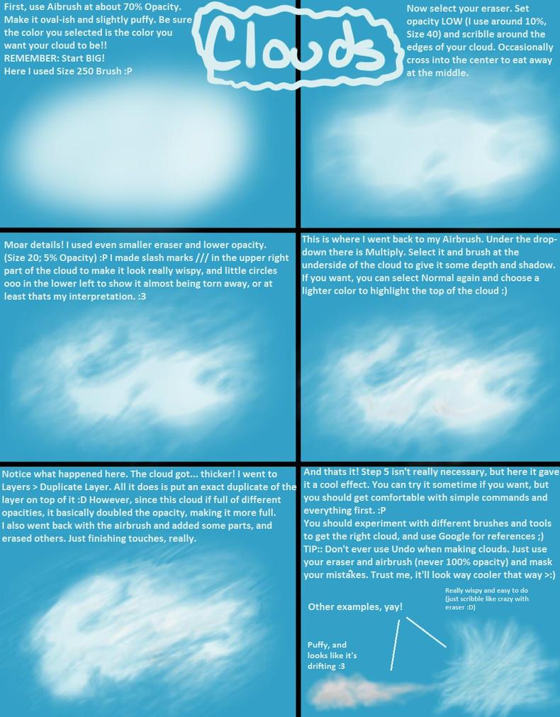 Cloud Tutorial by Kashi-NG