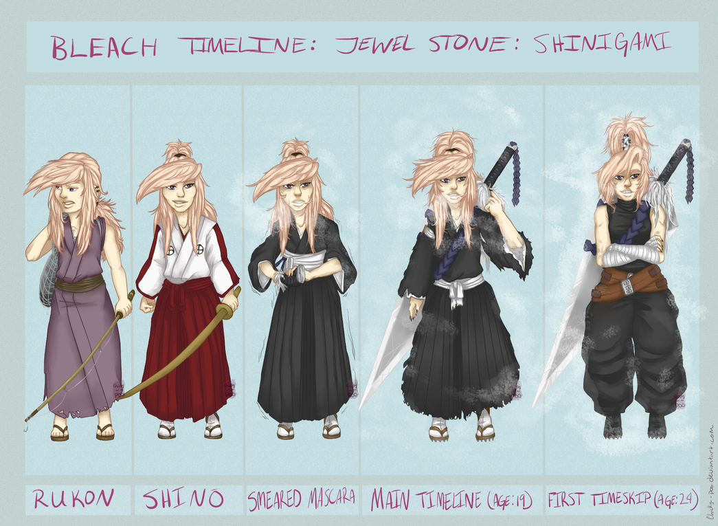 Bleach AU Jewels Shinigami Timeline By