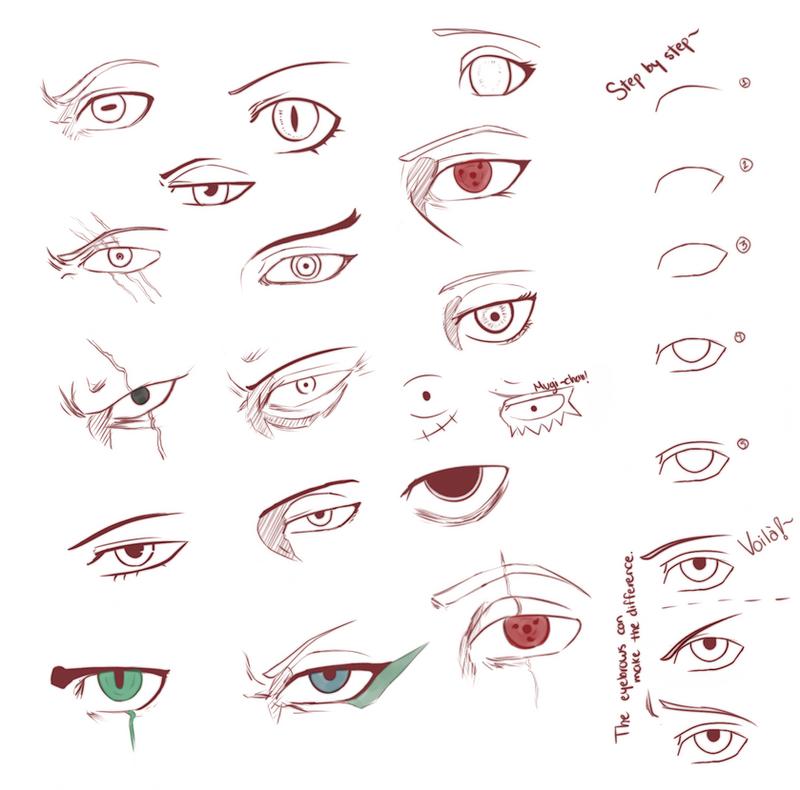 Eye References by Karichanus
