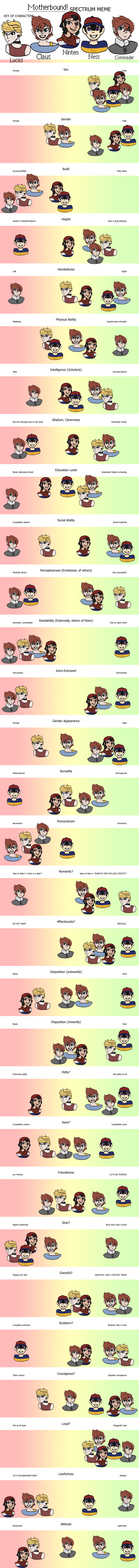 Spectrum Meme Motherbois By Songbird88 Spectrum Meme Motherbois By Songbird88