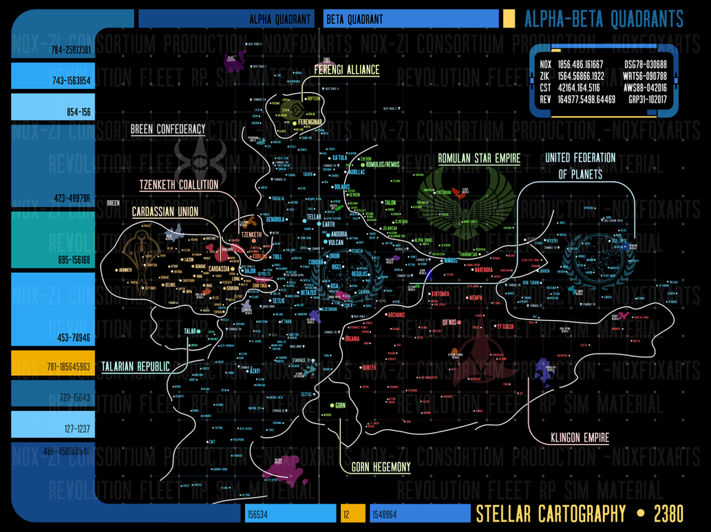 RP - Alpha Beta quadrants map by noxfoxArts