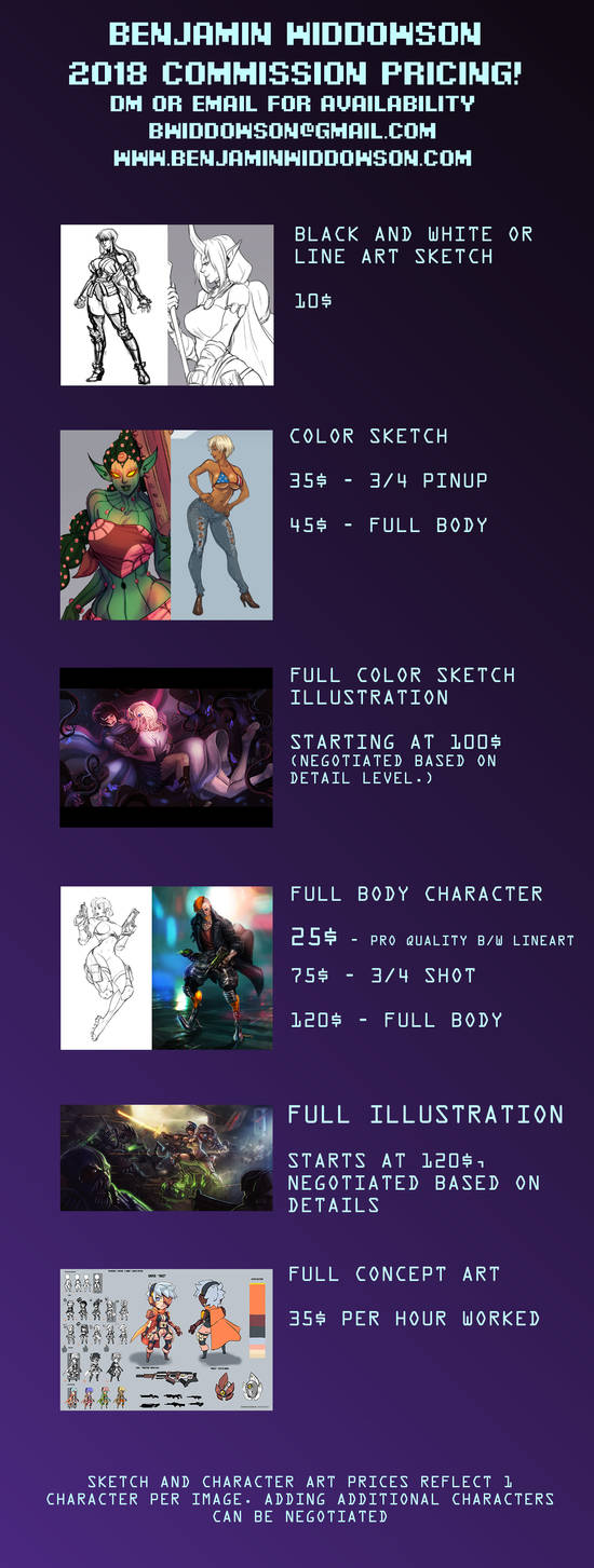 (UPDATED) 2018 Commission rates!