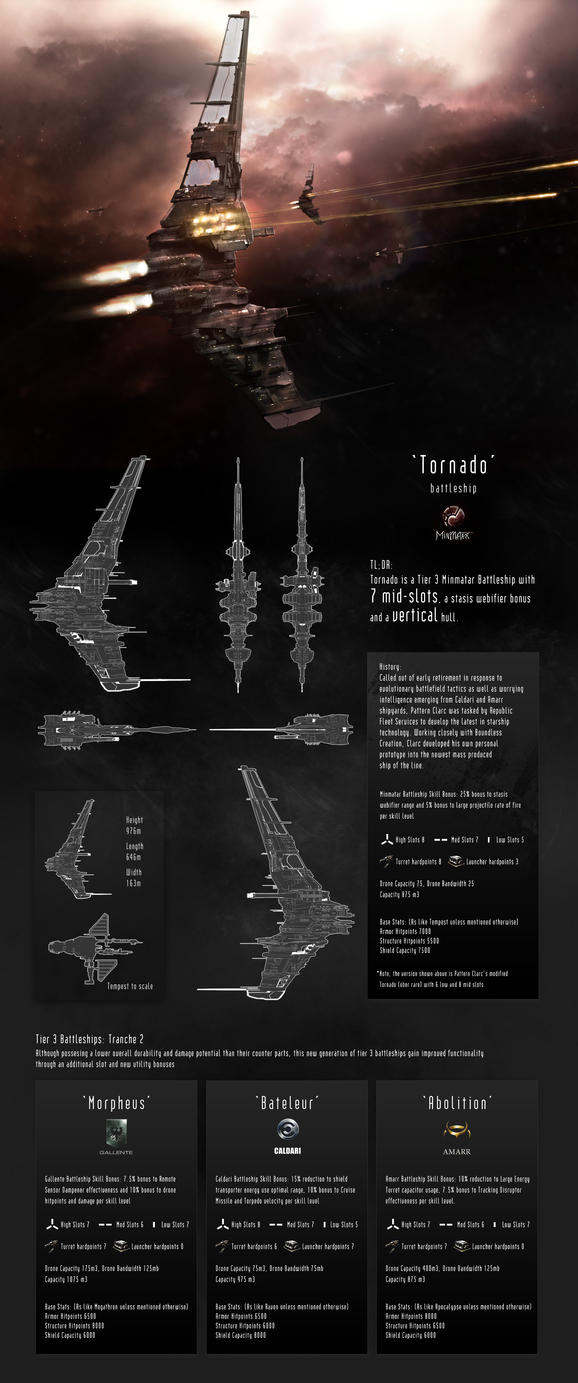 EvE Online -Tornado by supersampled