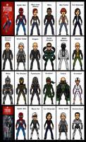 Marvel-Spider-Man-Video Game