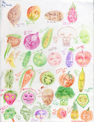 August Fruity Faces