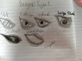Sketches of Dragon Eyes by CrystalMoonGazer