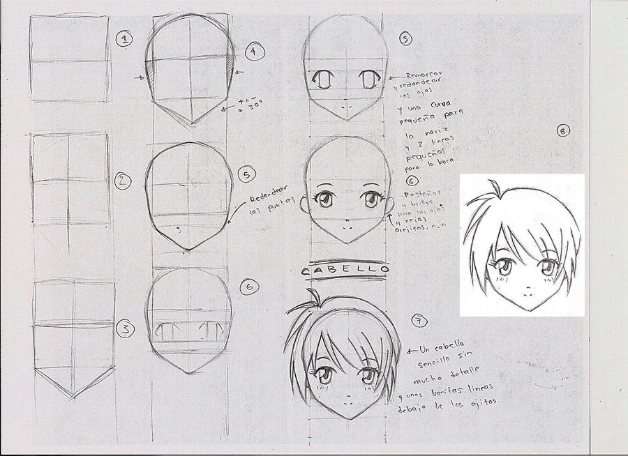 How to make an easy manga face by shinjistrikes on DeviantArt