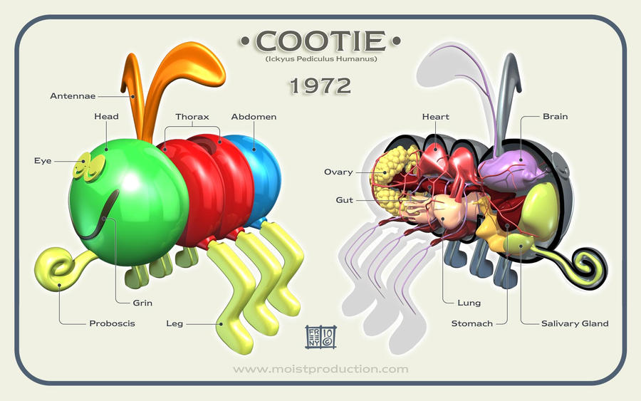 Cootie Exposed Wallpaper by freeny