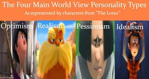 Lorax World view Personality Chart
