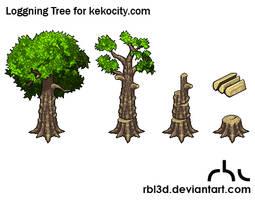 Logging Tree set for Kekocity.com
