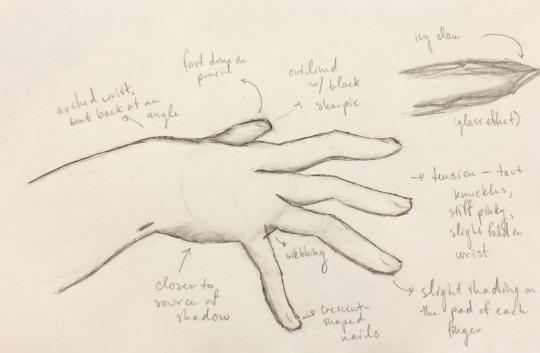 Anatomy Of A Hand Tutorial By Gasterblasts On Deviantart
